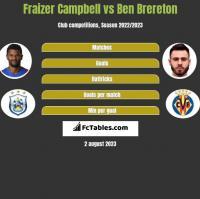 Fraizer Campbell vs Ben Brereton h2h player stats