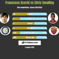 Francesco Acerbi vs Chris Smalling h2h player stats