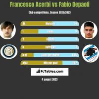 Francesco Acerbi vs Fabio Depaoli h2h player stats