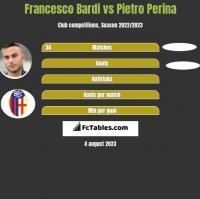 Francesco Bardi vs Pietro Perina h2h player stats