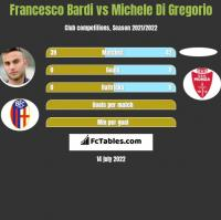 Francesco Bardi vs Michele Di Gregorio h2h player stats