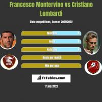 Francesco Montervino vs Cristiano Lombardi h2h player stats