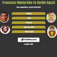 Francesco Montervino vs Davide Agazzi h2h player stats