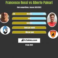 Francesco Rossi vs Alberto Paleari h2h player stats
