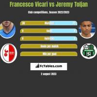 Francesco Vicari vs Jeremy Toljan h2h player stats