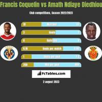 Francis Coquelin vs Amath Ndiaye Diedhiou h2h player stats