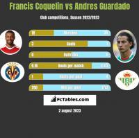 Francis Coquelin vs Andres Guardado h2h player stats