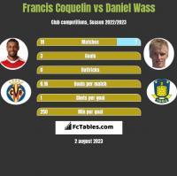 Francis Coquelin vs Daniel Wass h2h player stats