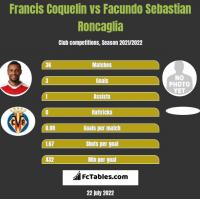 Francis Coquelin vs Facundo Sebastian Roncaglia h2h player stats