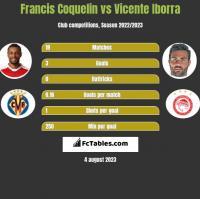 Francis Coquelin vs Vicente Iborra h2h player stats