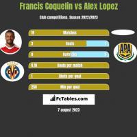 Francis Coquelin vs Alex Lopez h2h player stats