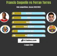 Francis Coquelin vs Ferran Torres h2h player stats
