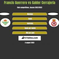 Francis Guerrero vs Galder Cerrajeria h2h player stats