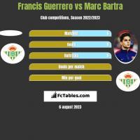 Francis Guerrero vs Marc Bartra h2h player stats