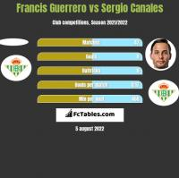 Francis Guerrero vs Sergio Canales h2h player stats