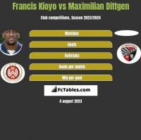 Francis Kioyo vs Maximilian Dittgen h2h player stats