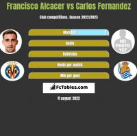 Francisco Alcacer vs Carlos Fernandez h2h player stats