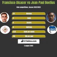 Francisco Alcacer vs Jean-Paul Boetius h2h player stats