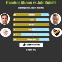 Francisco Alcacer vs John Guidetti h2h player stats