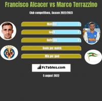 Francisco Alcacer vs Marco Terrazzino h2h player stats