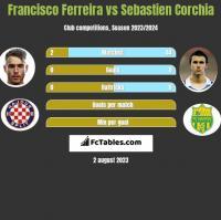 Francisco Ferreira vs Sebastien Corchia h2h player stats