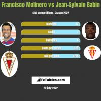 Francisco Molinero vs Jean-Sylvain Babin h2h player stats