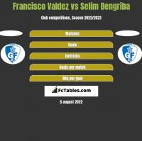 Francisco Valdez vs Selim Bengriba h2h player stats