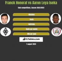 Franck Honorat vs Aaron Leya Iseka h2h player stats