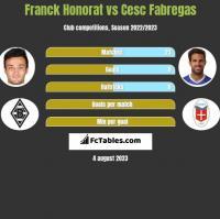 Franck Honorat vs Cesc Fabregas h2h player stats
