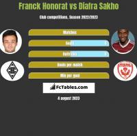 Franck Honorat vs Diafra Sakho h2h player stats