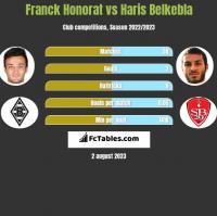 Franck Honorat vs Haris Belkebla h2h player stats
