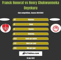 Franck Honorat vs Henry Chukwuemeka Onyekuru h2h player stats