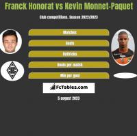 Franck Honorat vs Kevin Monnet-Paquet h2h player stats
