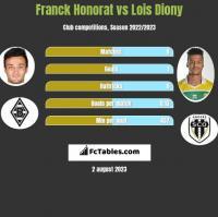 Franck Honorat vs Lois Diony h2h player stats