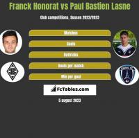 Franck Honorat vs Paul Bastien Lasne h2h player stats