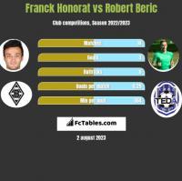 Franck Honorat vs Robert Beric h2h player stats