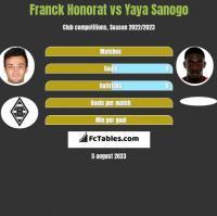Franck Honorat vs Yaya Sanogo h2h player stats