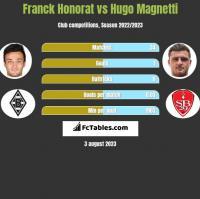 Franck Honorat vs Hugo Magnetti h2h player stats