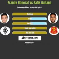 Franck Honorat vs Rafik Guitane h2h player stats
