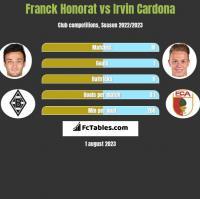 Franck Honorat vs Irvin Cardona h2h player stats