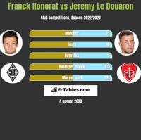 Franck Honorat vs Jeremy Le Douaron h2h player stats