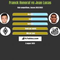 Franck Honorat vs Jean Lucas h2h player stats