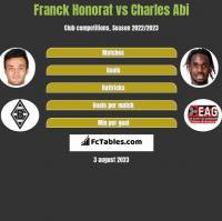 Franck Honorat vs Charles Abi h2h player stats