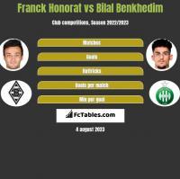 Franck Honorat vs Bilal Benkhedim h2h player stats