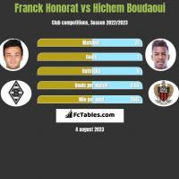 Franck Honorat vs Hichem Boudaoui h2h player stats