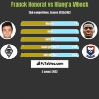 Franck Honorat vs Hiang'a Mbock h2h player stats