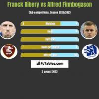 Franck Ribery vs Alfred Finnbogason h2h player stats