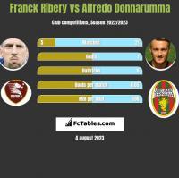 Franck Ribery vs Alfredo Donnarumma h2h player stats