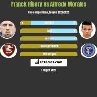 Franck Ribery vs Alfredo Morales h2h player stats