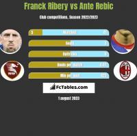 Franck Ribery vs Ante Rebic h2h player stats